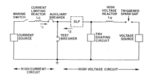 Figure 1: Parallel Current Injection Test Circuit [1].
