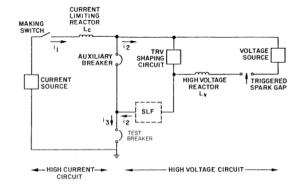 Figure 3: Series Current Injection Test Circuit [1].