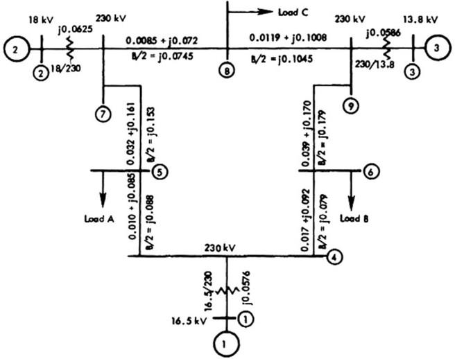 WSCC 9-Bus System